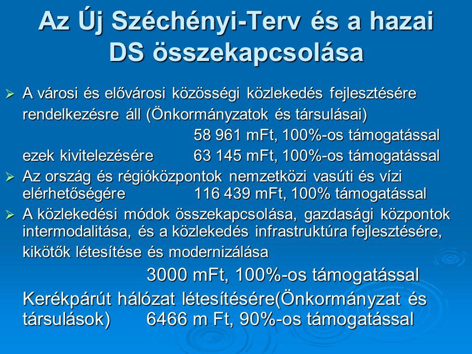 Az Új Széchényi-Terv és a hazai DS összekapcsolása