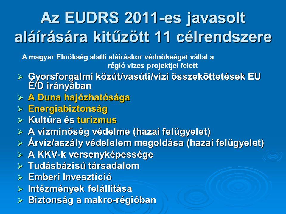 Az EUDRS 2011-es javasolt aláírására kitűzött 11 célrendszere