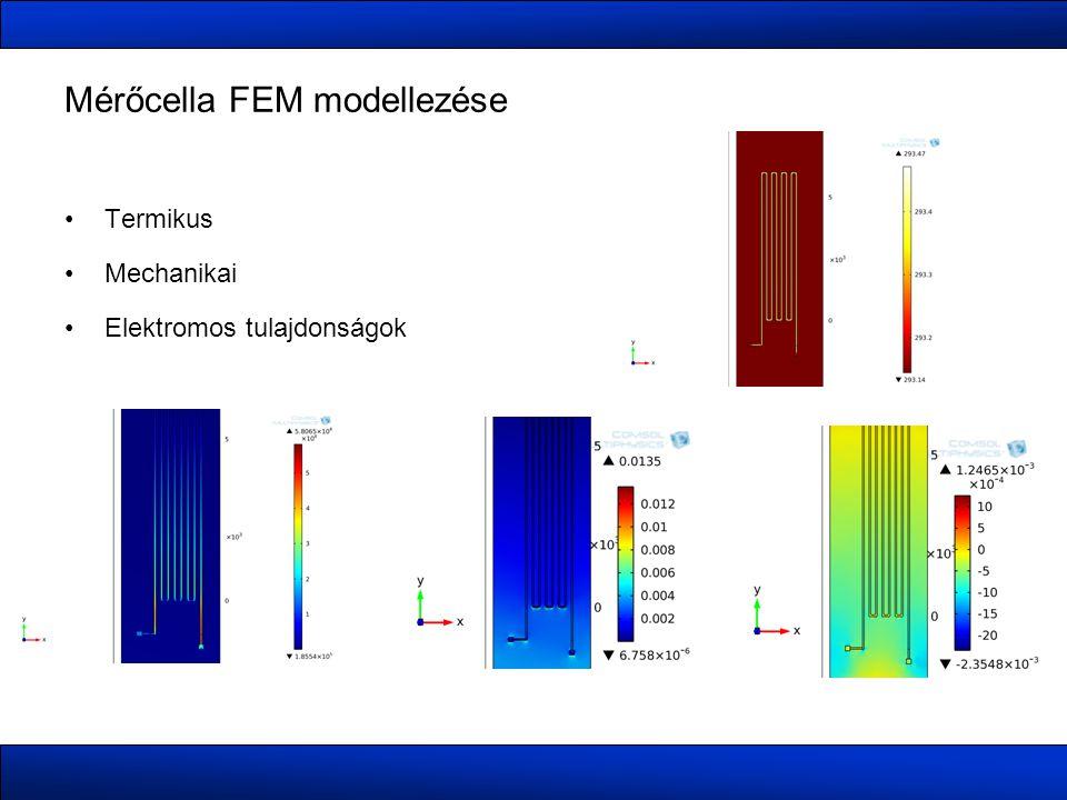 Mérőcella FEM modellezése