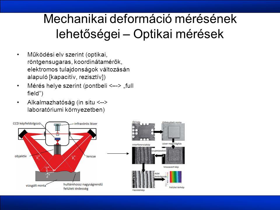 Mechanikai deformáció mérésének lehetőségei – Optikai mérések