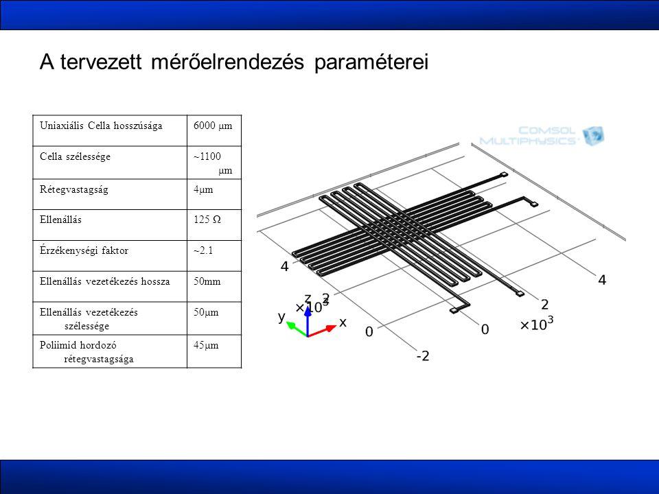 A tervezett mérőelrendezés paraméterei