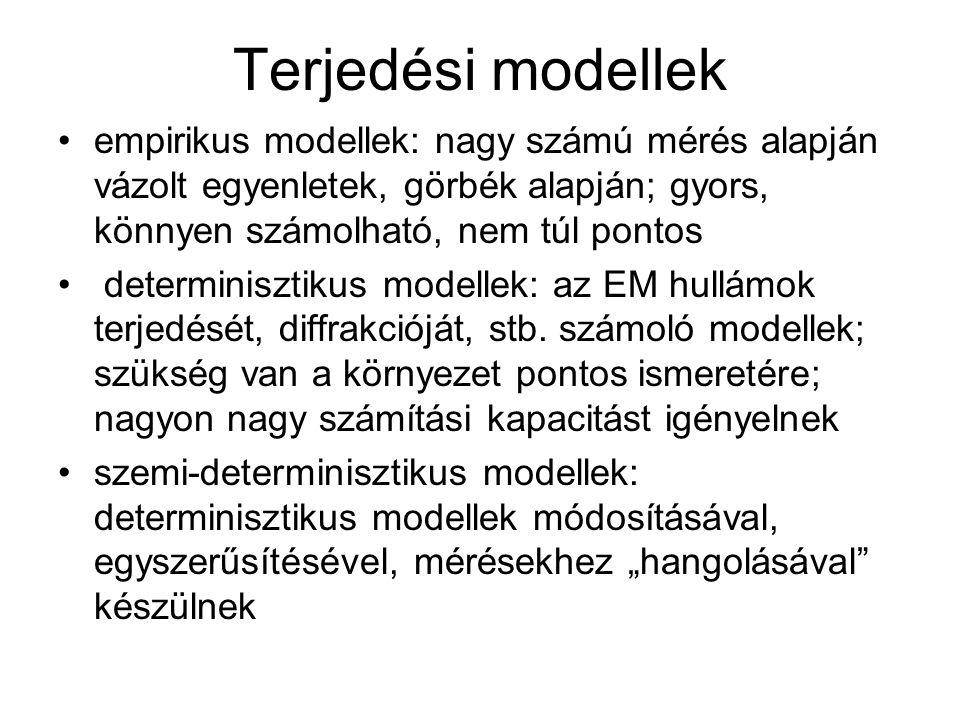 Terjedési modellek empirikus modellek: nagy számú mérés alapján vázolt egyenletek, görbék alapján; gyors, könnyen számolható, nem túl pontos.