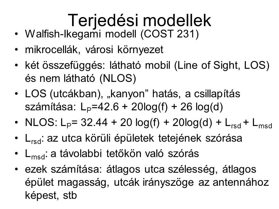Terjedési modellek Walfish-Ikegami modell (COST 231)