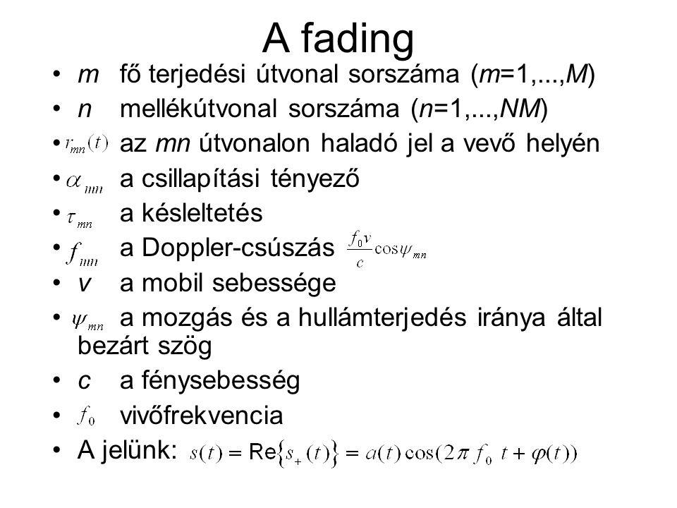 A fading m fő terjedési útvonal sorszáma (m=1,...,M)