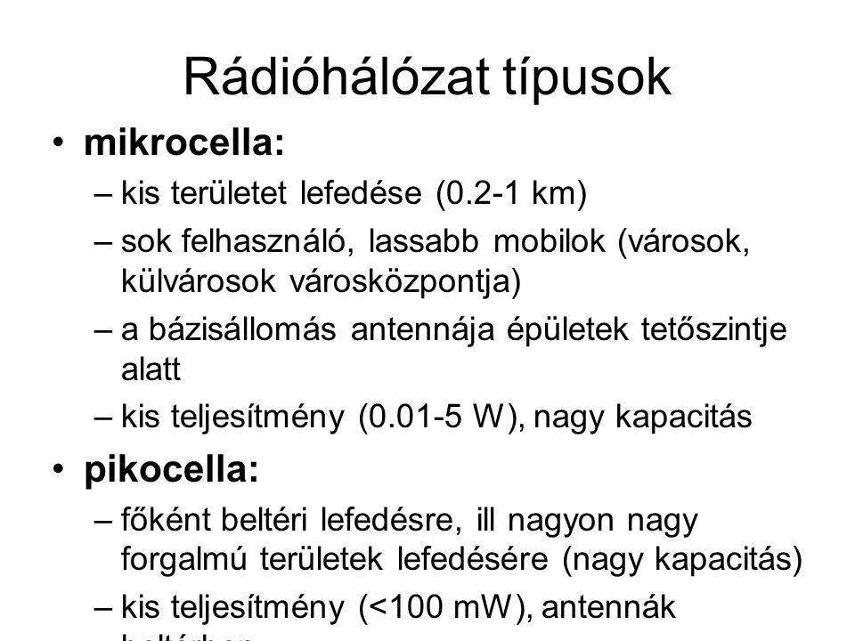 Rádióhálózat típusok mikrocella: pikocella: