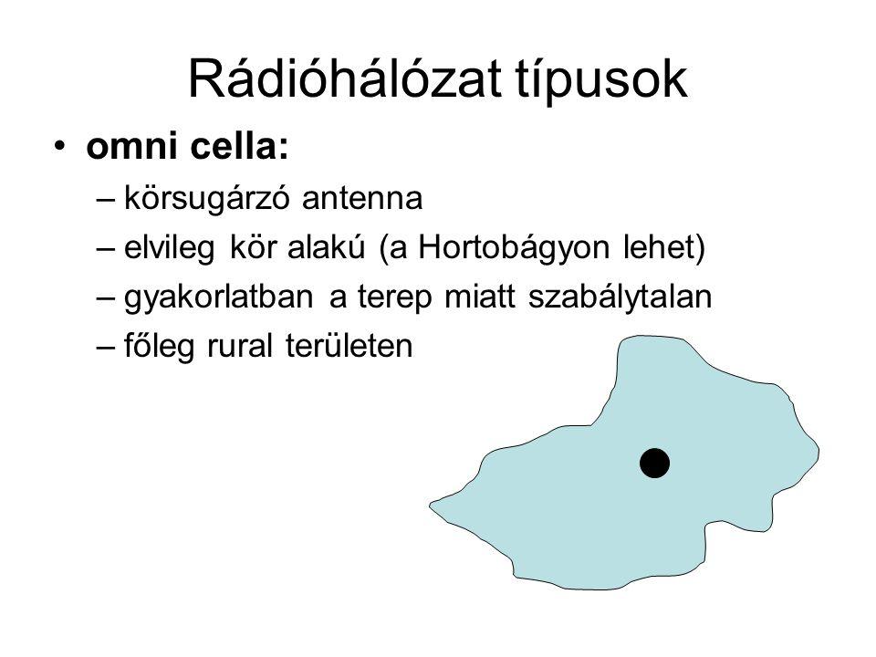 Rádióhálózat típusok omni cella: körsugárzó antenna