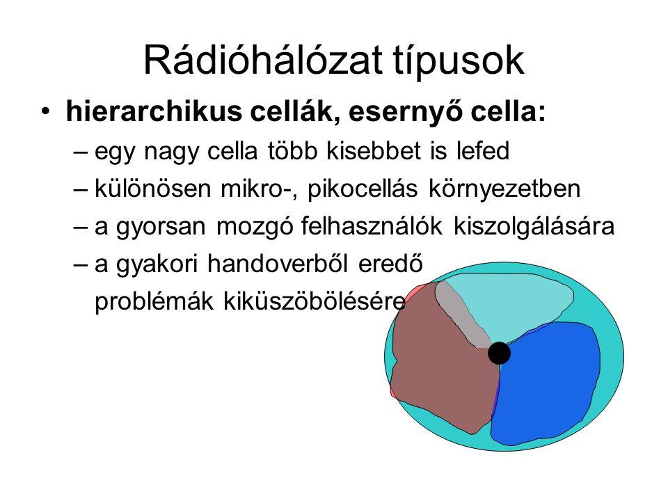 Rádióhálózat típusok hierarchikus cellák, esernyő cella:
