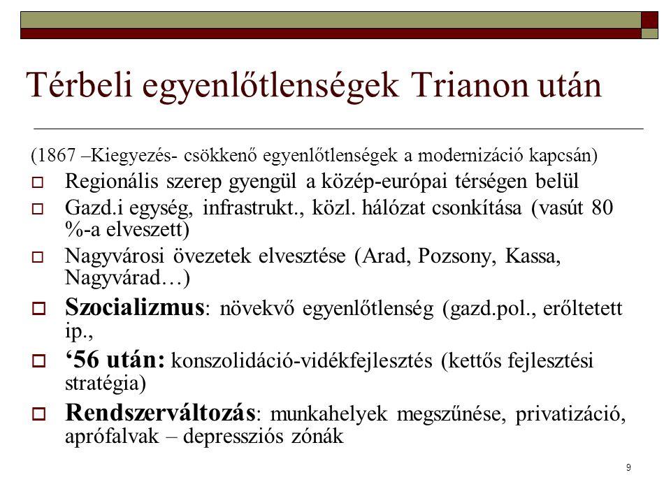 Térbeli egyenlőtlenségek Trianon után