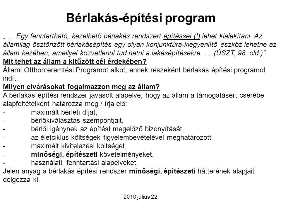 Bérlakás-építési program