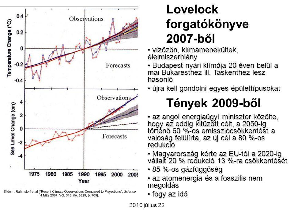 Lovelock forgatókönyve 2007-ből Tények 2009-ből