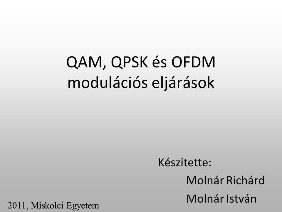 QAM, QPSK és OFDM modulációs eljárások