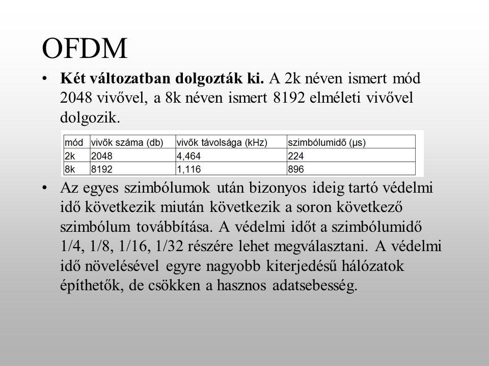 OFDM Két változatban dolgozták ki. A 2k néven ismert mód 2048 vivővel, a 8k néven ismert 8192 elméleti vivővel dolgozik.