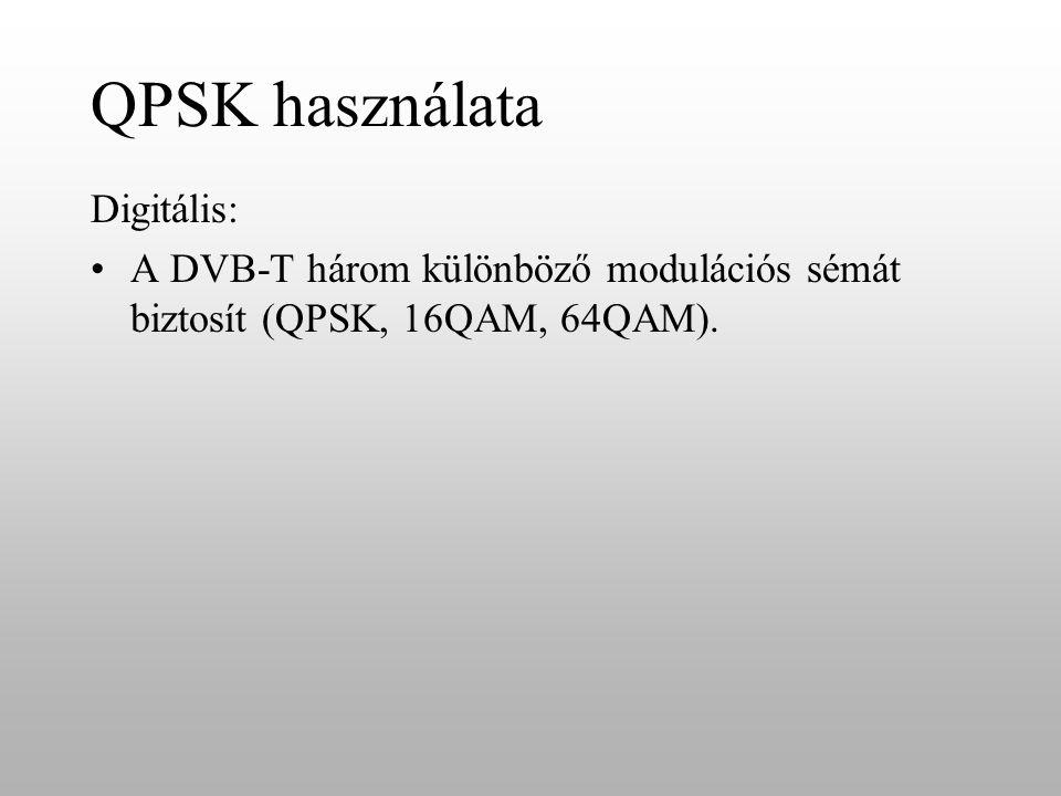 QPSK használata Digitális: