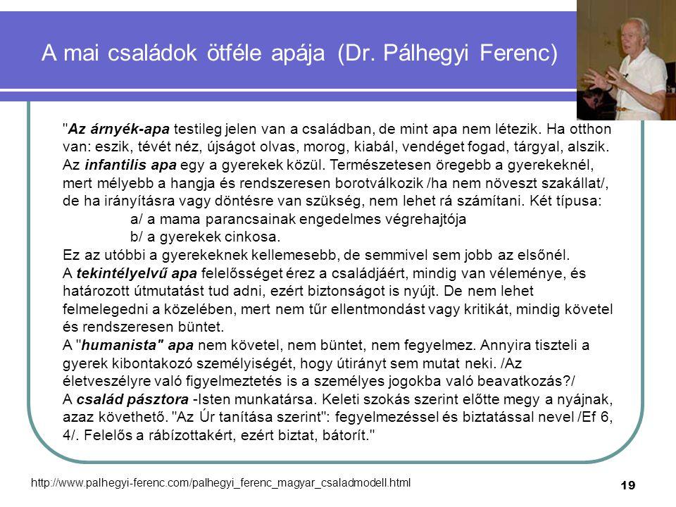 A mai családok ötféle apája (Dr. Pálhegyi Ferenc)