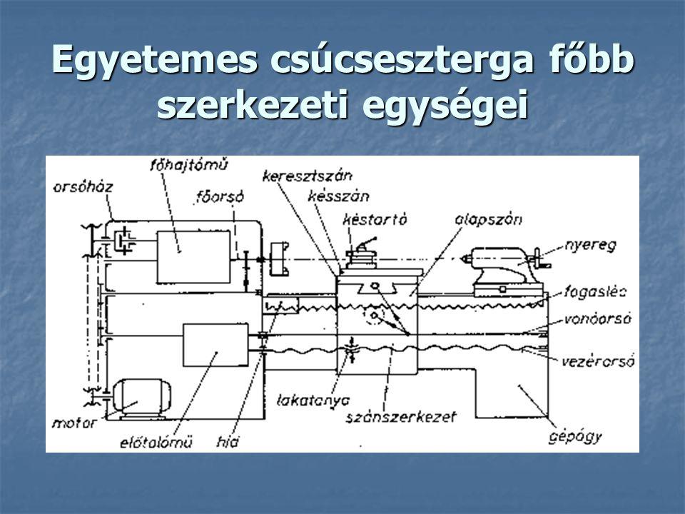 Egyetemes csúcseszterga főbb szerkezeti egységei