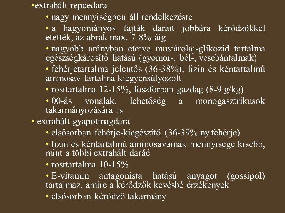 extrahált repcedara nagy mennyiségben áll rendelkezésre. a hagyományos fajták daráit jobbára kérődzőkkel etették, az abrak max. 7-8%-áig.