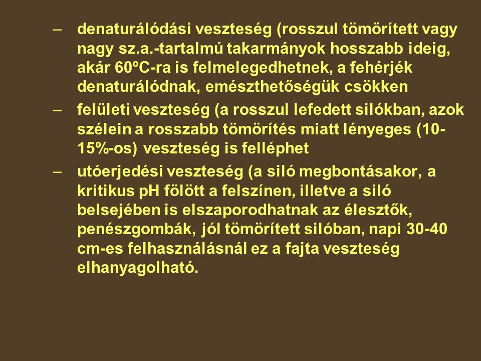 denaturálódási veszteség (rosszul tömörített vagy nagy sz. a