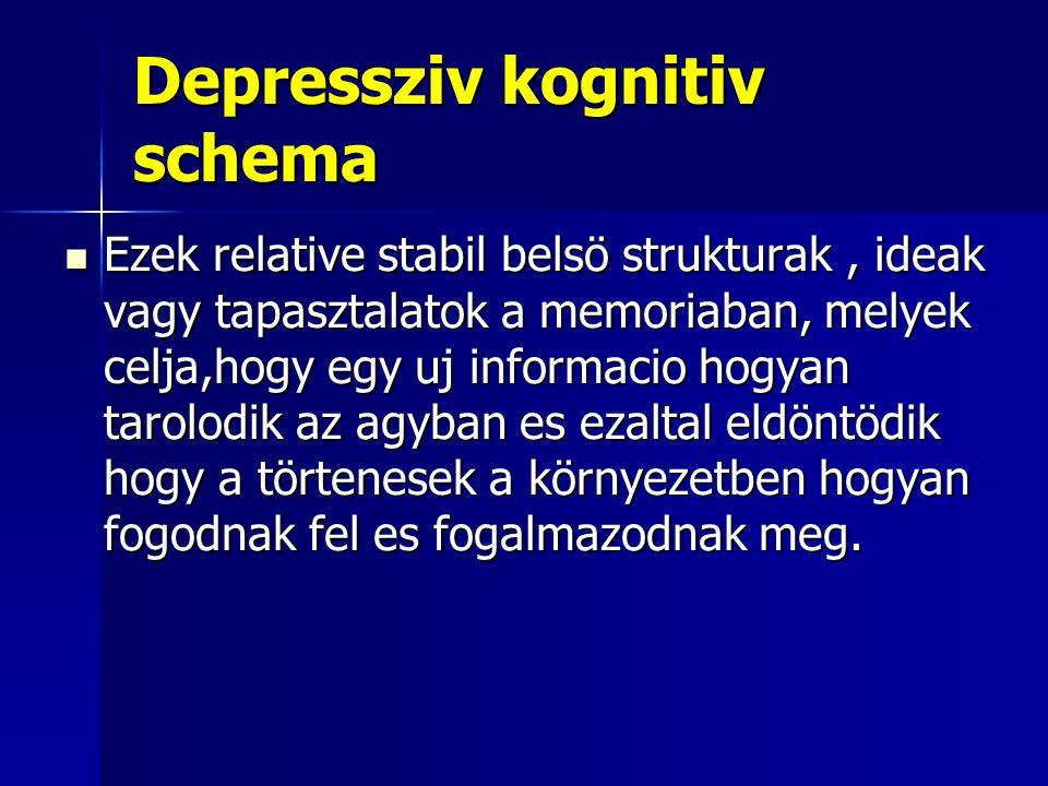 Depressziv kognitiv schema