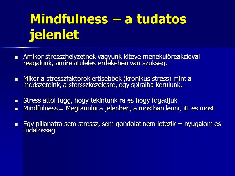 Mindfulness – a tudatos jelenlet