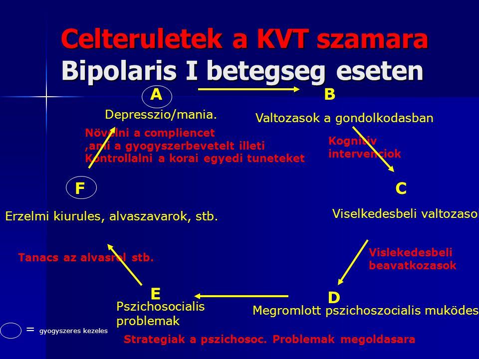 Celteruletek a KVT szamara Bipolaris I betegseg eseten