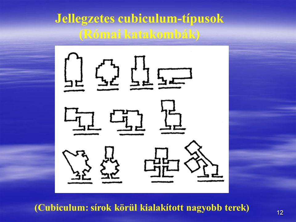 Jellegzetes cubiculum-típusok
