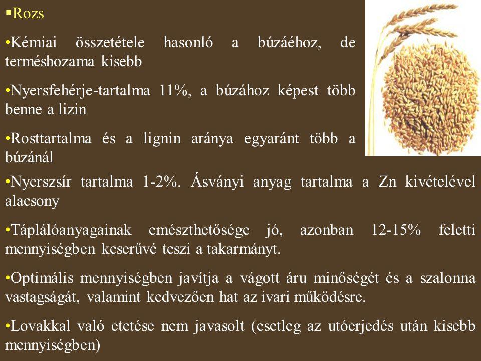 Rozs Kémiai összetétele hasonló a búzáéhoz, de terméshozama kisebb. Nyersfehérje-tartalma 11%, a búzához képest több benne a lizin.