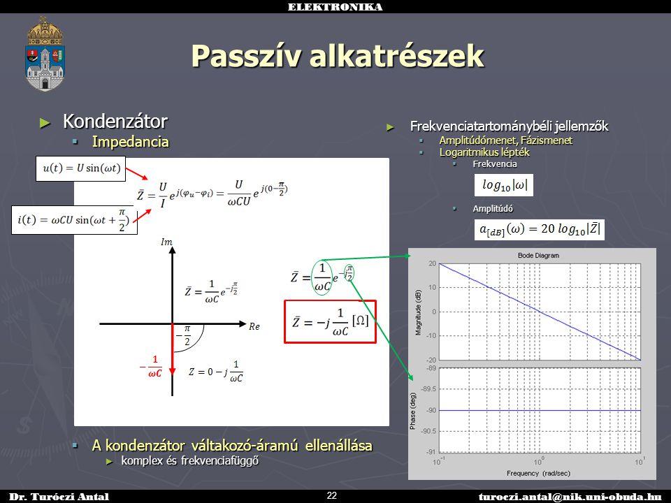 Passzív alkatrészek Kondenzátor Impedancia