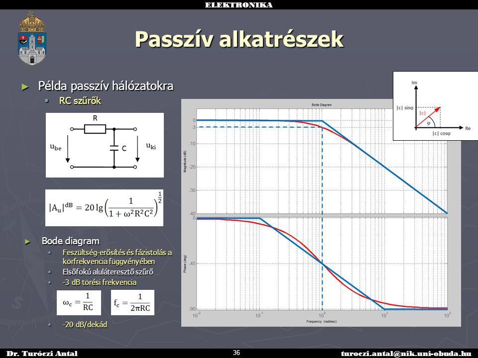 Passzív alkatrészek Példa passzív hálózatokra RC szűrők Bode diagram