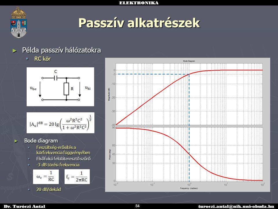 Passzív alkatrészek Példa passzív hálózatokra RC kör Bode diagram
