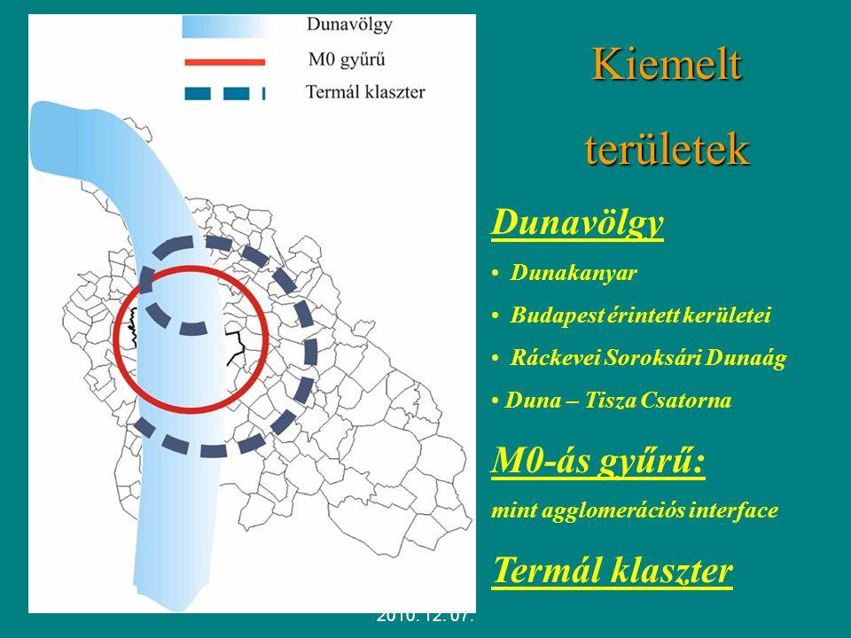 Kiemelt területek Dunavölgy M0-ás gyűrű: Termál klaszter Dunakanyar