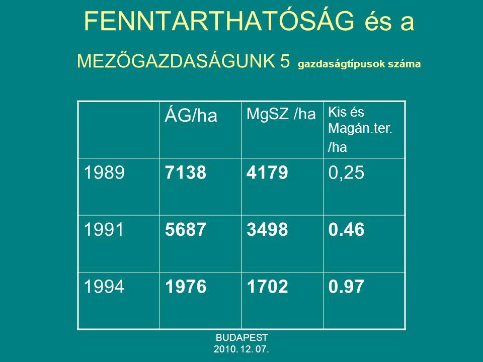 FENNTARTHATÓSÁG és a MEZŐGAZDASÁGUNK 5 gazdaságtípusok száma
