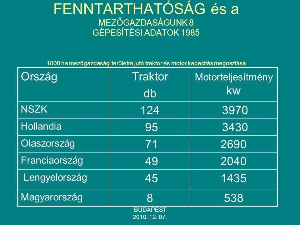 FENNTARTHATÓSÁG és a MEZŐGAZDASÁGUNK 8 GÉPESÍTÉSI ADATOK 1985 1000 ha mezőgazdasági területre jutó traktor és motor kapacitás megoszlása