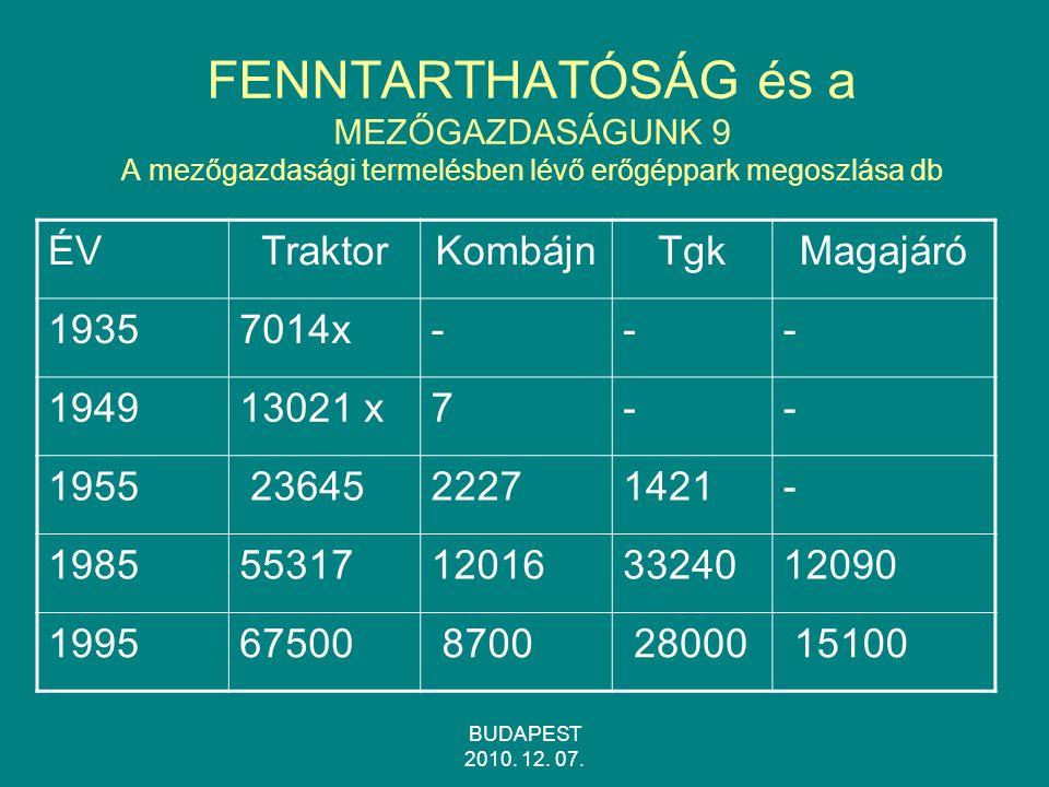 FENNTARTHATÓSÁG és a MEZŐGAZDASÁGUNK 9 A mezőgazdasági termelésben lévő erőgéppark megoszlása db