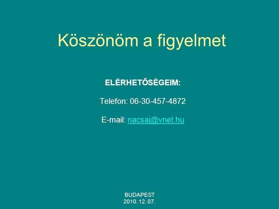 ELÉRHETŐSÉGEIM: Telefon: 06-30-457-4872 E-mail: nacsaj@vnet.hu