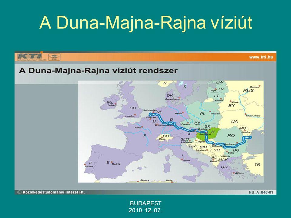 A Duna-Majna-Rajna víziút