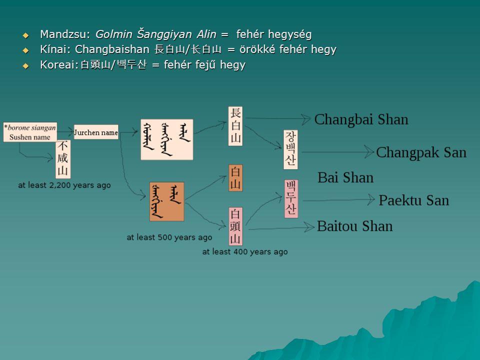 Mandzsu: Golmin Šanggiyan Alin = fehér hegység