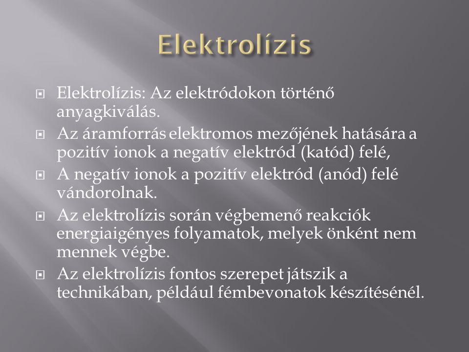 Elektrolízis Elektrolízis: Az elektródokon történő anyagkiválás.