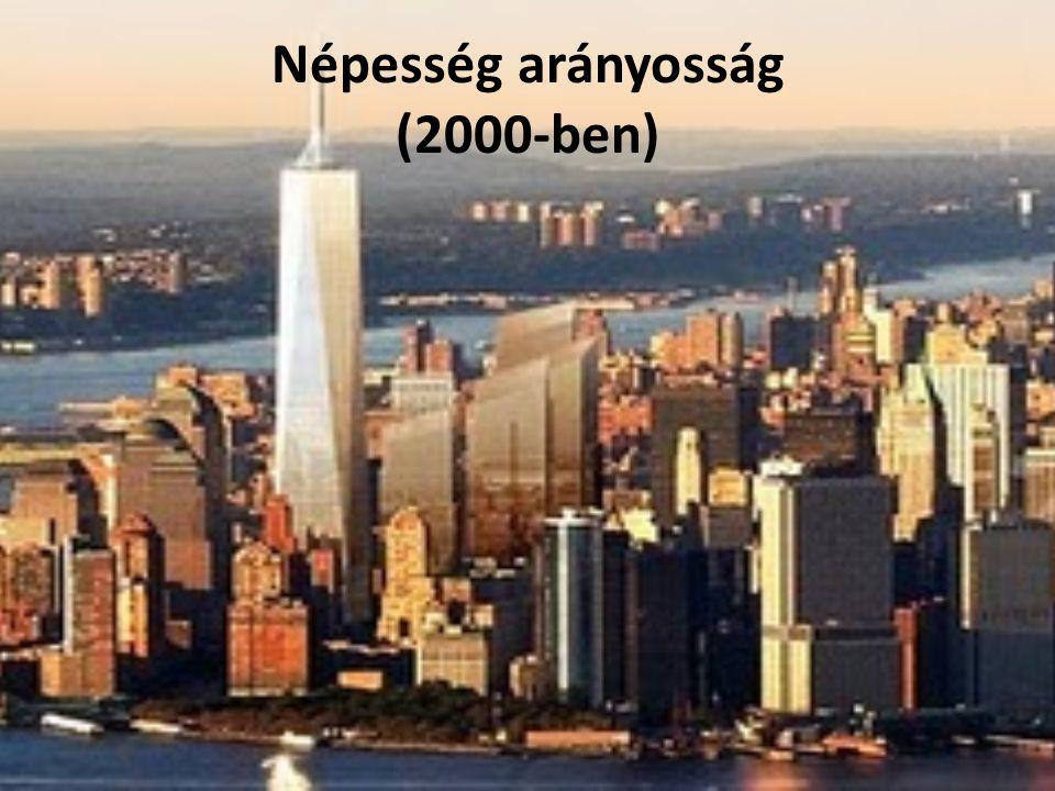 Népesség arányosság (2000-ben)