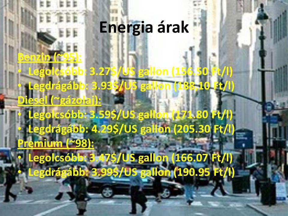 Energia árak Benzin (~95): Legolcsóbb: 3.27$/US gallon (156.50 Ft/l)