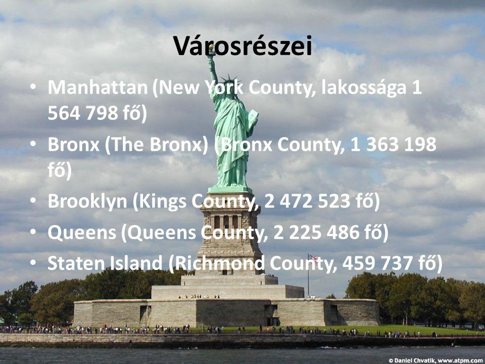 Városrészei Manhattan (New York County, lakossága 1 564 798 fő)