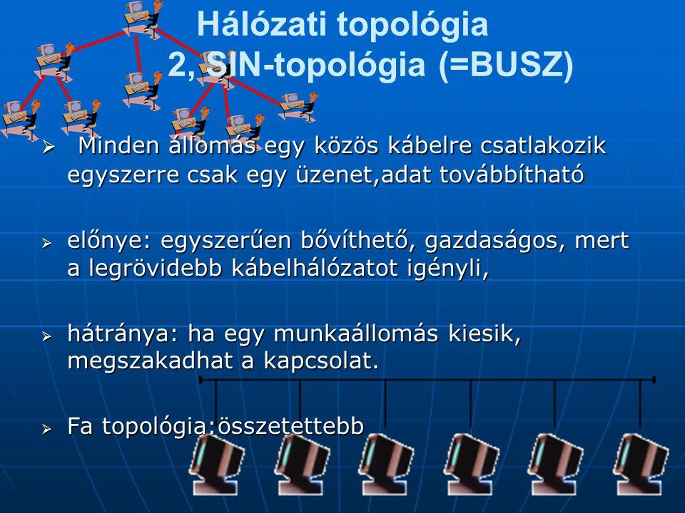 Hálózati topológia 2, SIN-topológia (=BUSZ)