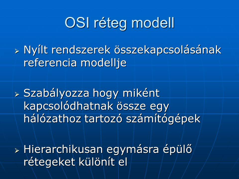 OSI réteg modell Nyílt rendszerek összekapcsolásának referencia modellje.
