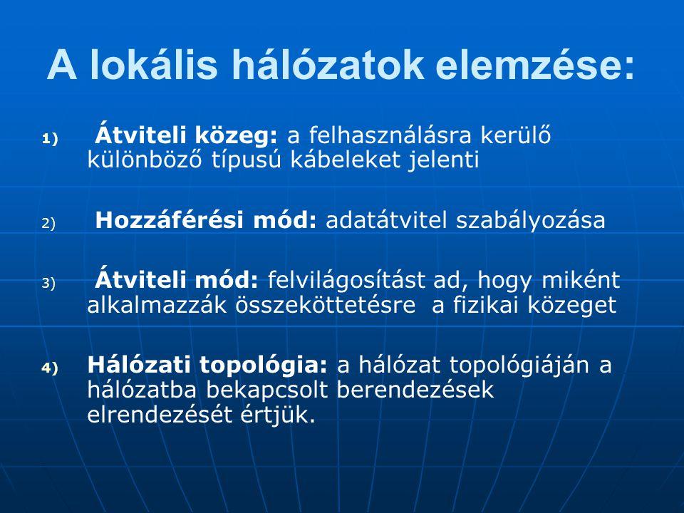 A lokális hálózatok elemzése:
