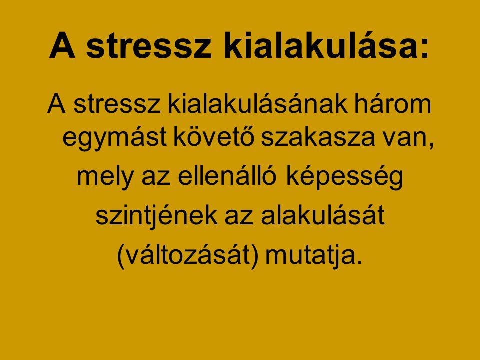 A stressz kialakulása: