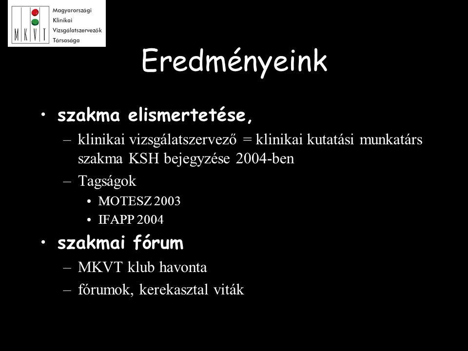 Eredményeink szakma elismertetése, szakmai fórum