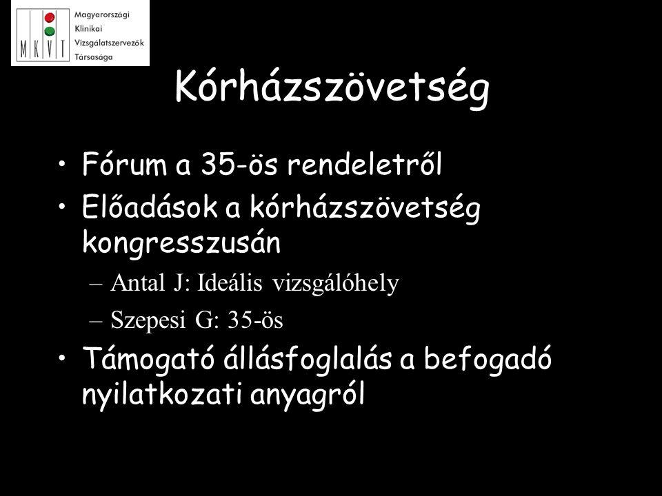 Kórházszövetség Fórum a 35-ös rendeletről