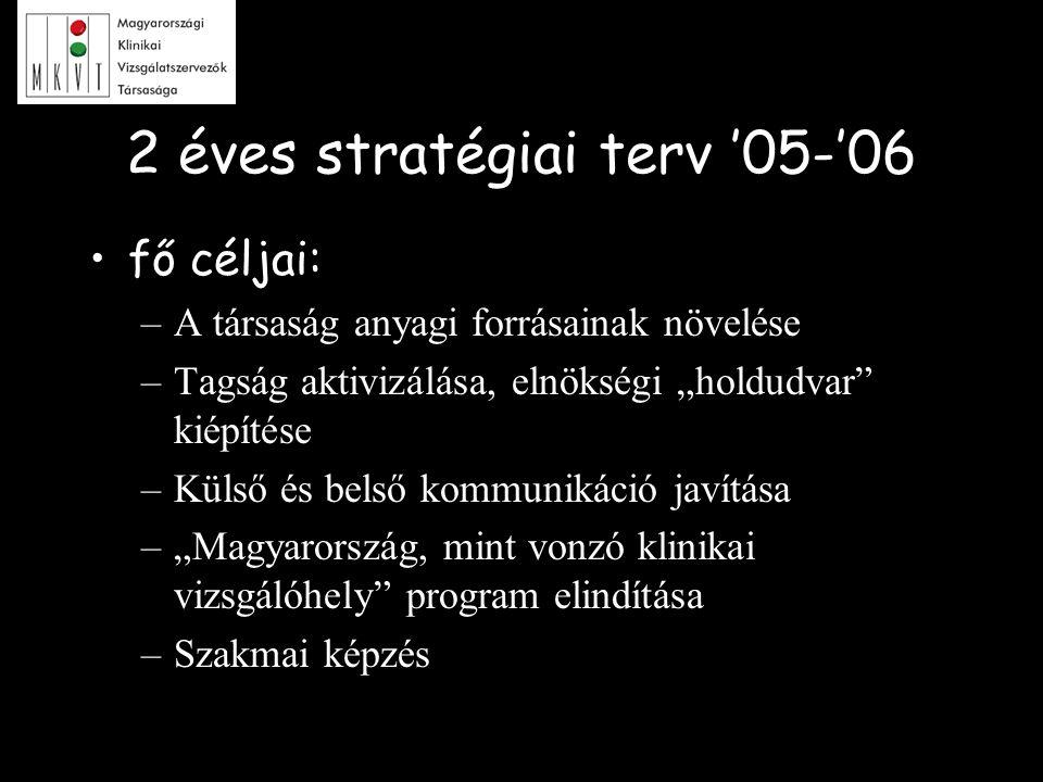 2 éves stratégiai terv '05-'06