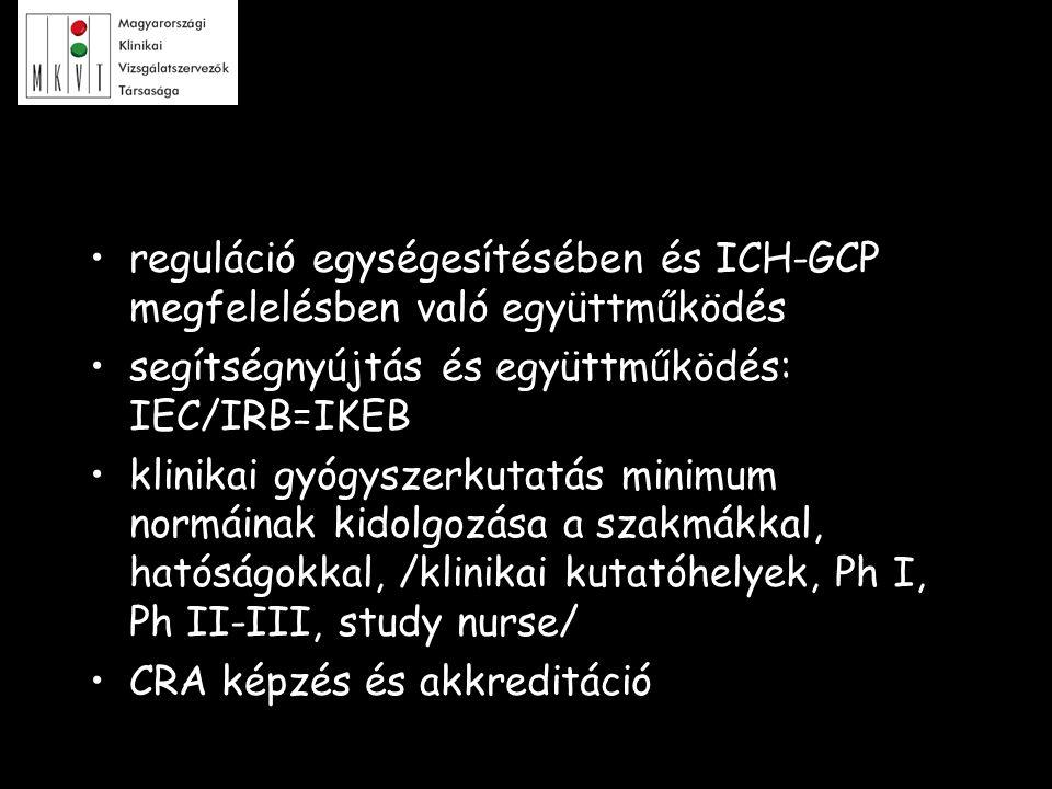 reguláció egységesítésében és ICH-GCP megfelelésben való együttműködés