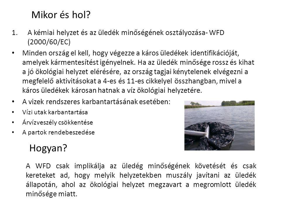 Mikor és hol A kémiai helyzet és az üledék minőségének osztályozása- WFD (2000/60/EC)