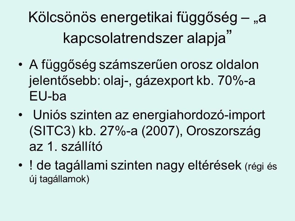 """Kölcsönös energetikai függőség – """"a kapcsolatrendszer alapja"""